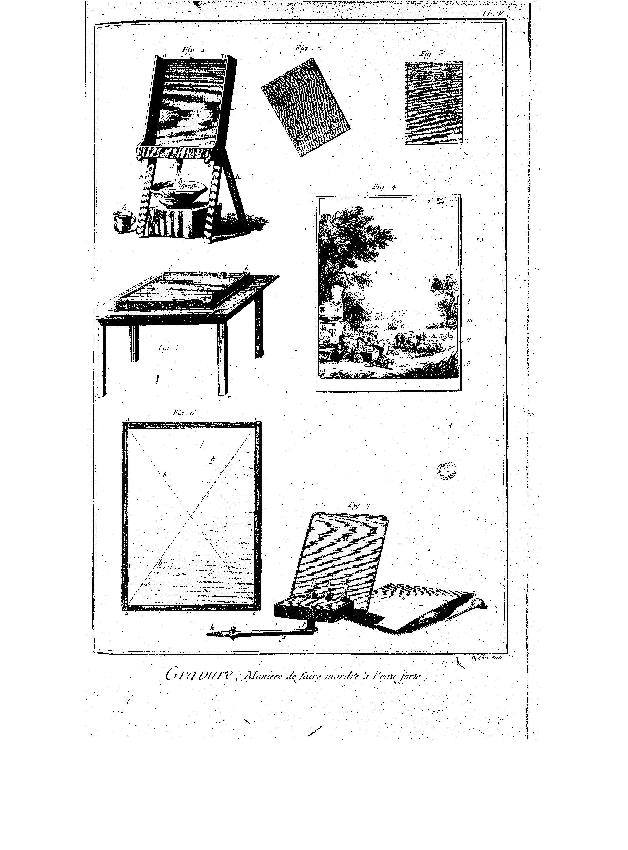 Planches de l'Encyclopédie de Diderot et d'Alembert, volume 4.
