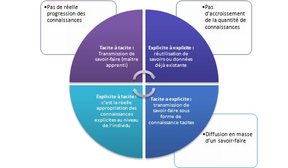 Direction Des Services Aux Partenaires Caf  Aide Financi Ef Bf Bdre