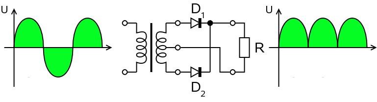 Circuito Rectificador : File fullwave rectifier en wikimedia commons