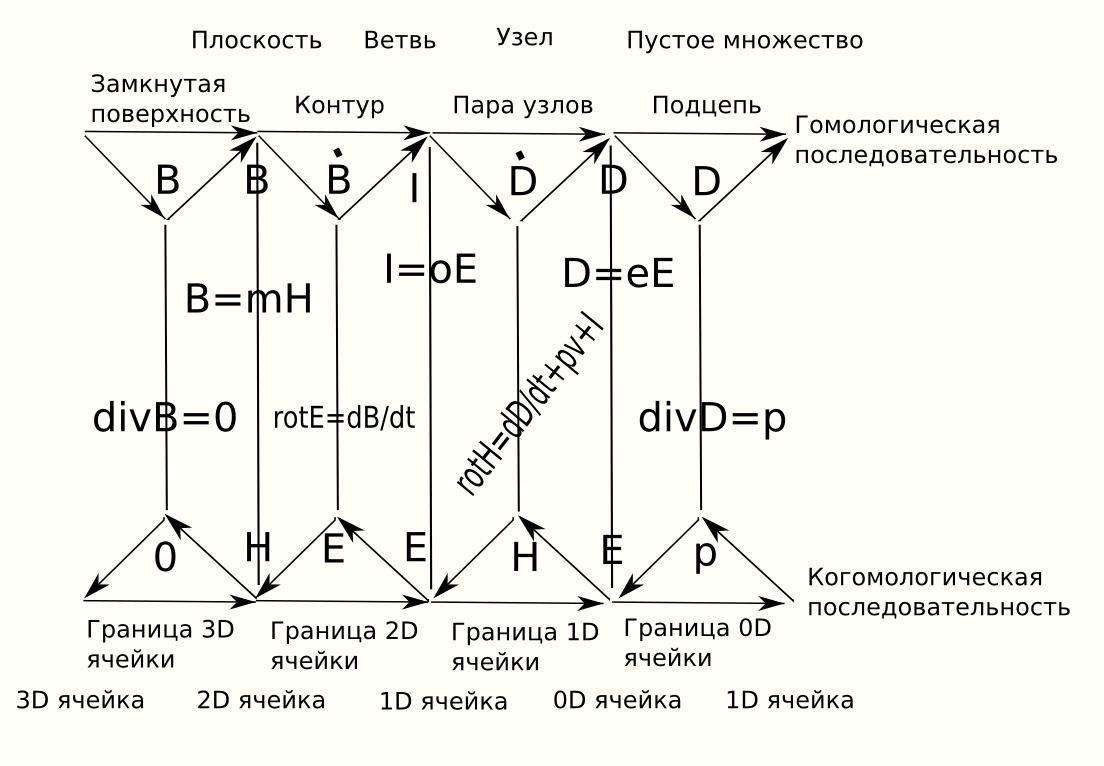http://upload.wikimedia.org/wikipedia/commons/b/b3/Kron_spq.png