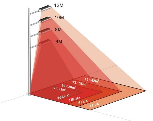 Image Result For Higher Flood Standards