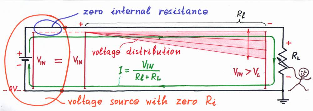 file line voltage diagram jpg wikimedia commons