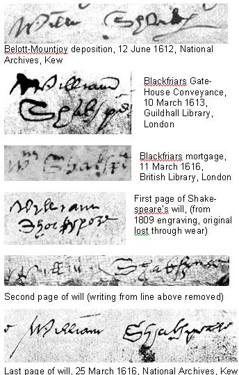 Shakespeare signatures labelled