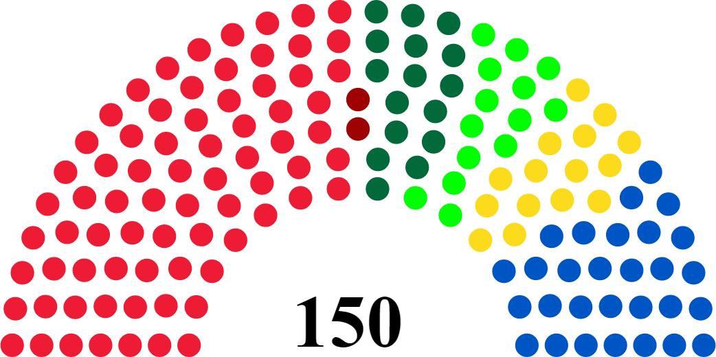 Stortinget 1961-1965