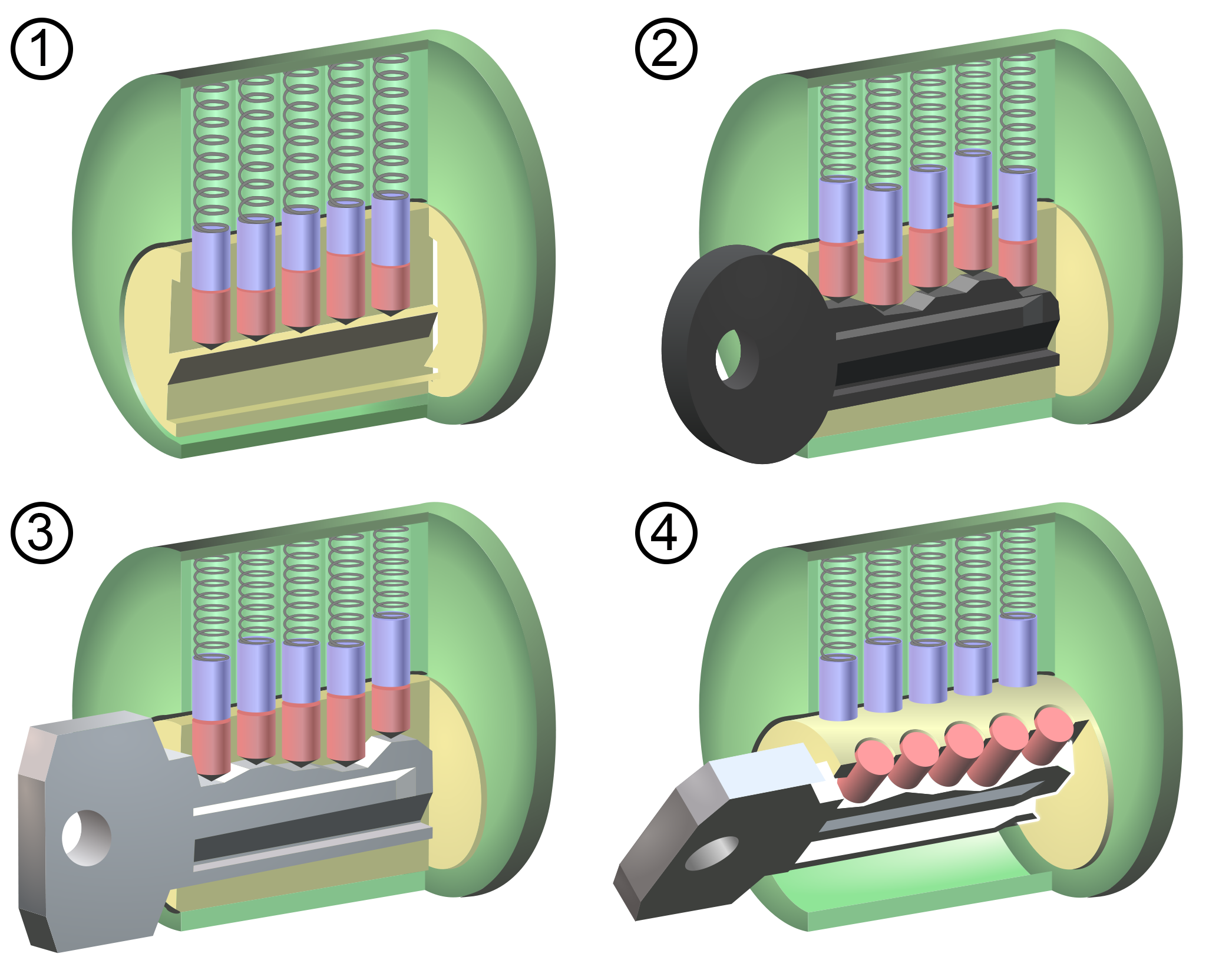 Pin And Tumbler Lock Diagram Pin Code Schlage Locks