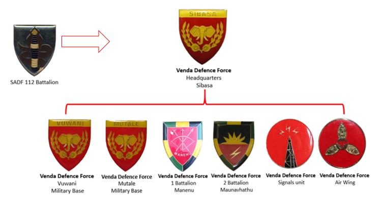 Venda Defence Force insignia-3