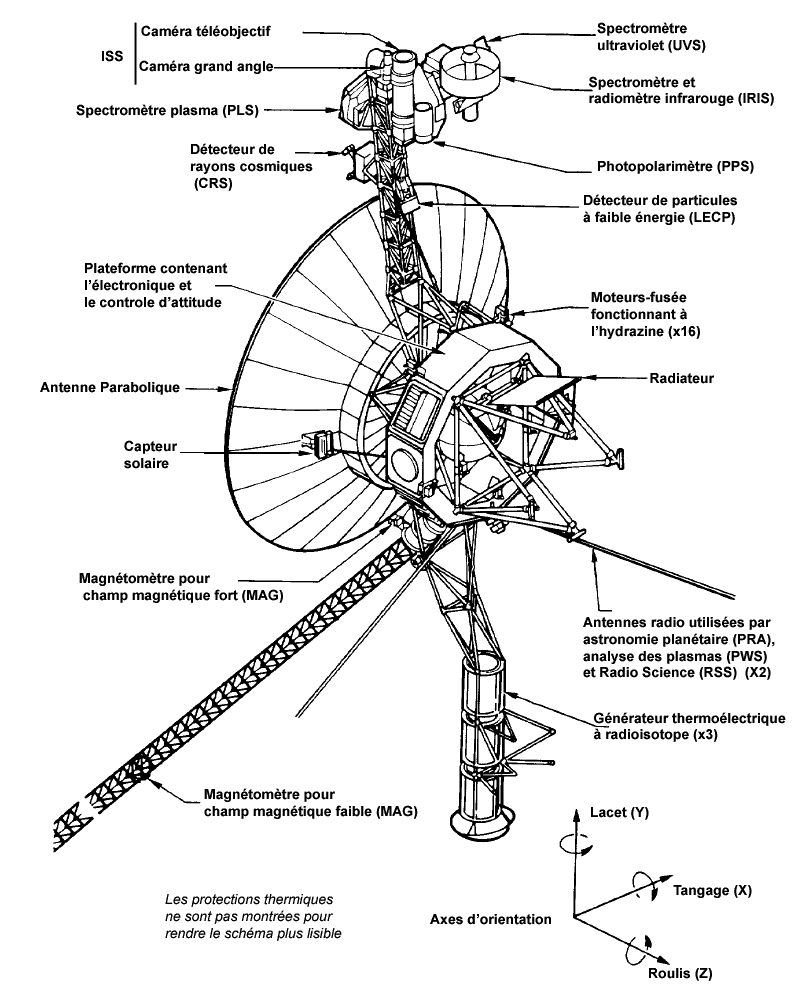 file voyager spacecraft structure-fr png
