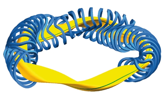 Example of a stellarator design: A coil system (blue) surrounds plasma (yellow). A magnetic field line is highlighted in green on the yellow plasma surface. W7X-Spulen Plasma blau gelb.jpg