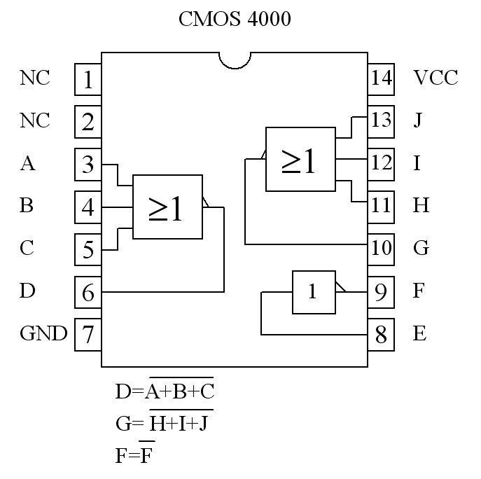 Circuit int gr 4000 wikip dia for Porte logique and cmos