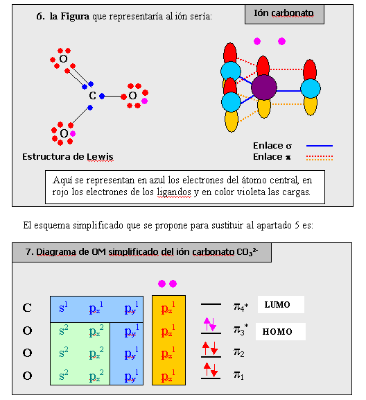 File Carbonato Simplificado Png Wikimedia Commons