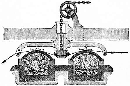 EB1911 Bleaching - Fig. 2. —Section of a Singe-stove.jpg