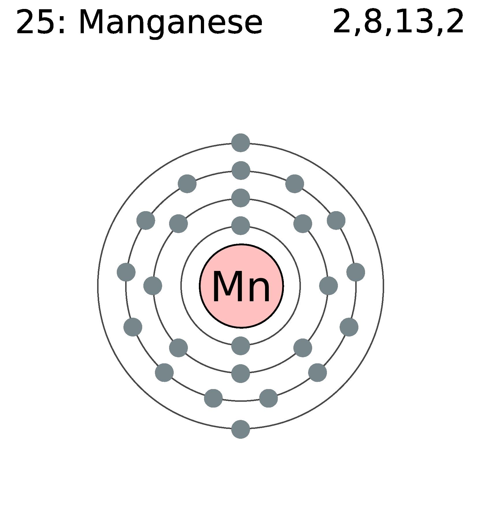cornellchem - Manganese