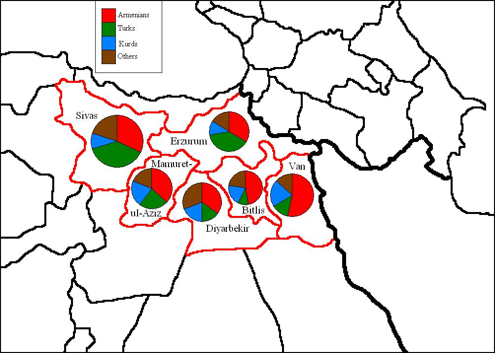 Armenian Ethnic Groups 45