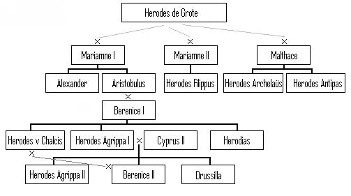Herodianen 3