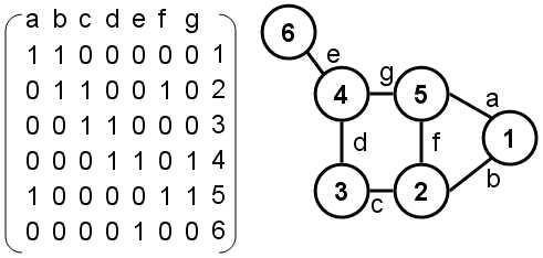 discrete mathematics with ducks free pdf