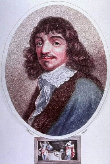 Descartes wax example