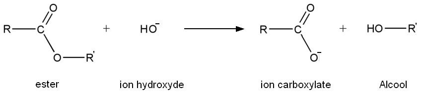 Fichier:Saponification.PNG - Wikipédia