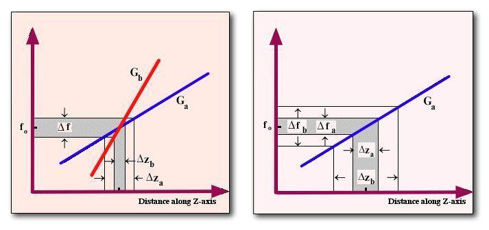 nuclear medicine physics the basics pdf