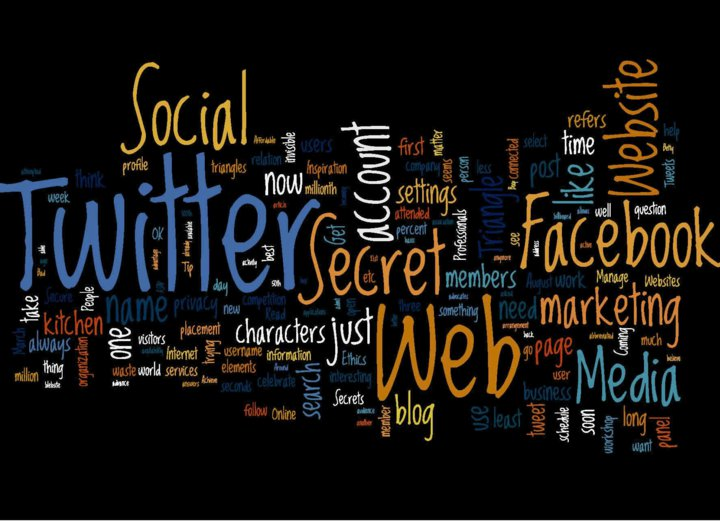 6 November 2020 English Words that contribute to social network advertising. author name string: Mark Kens Flickr user ID: 69889179@N02 URL: https://www