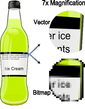 http://upload.wikimedia.org/wikipedia/commons/b/b4/VectorBitmapExample.png