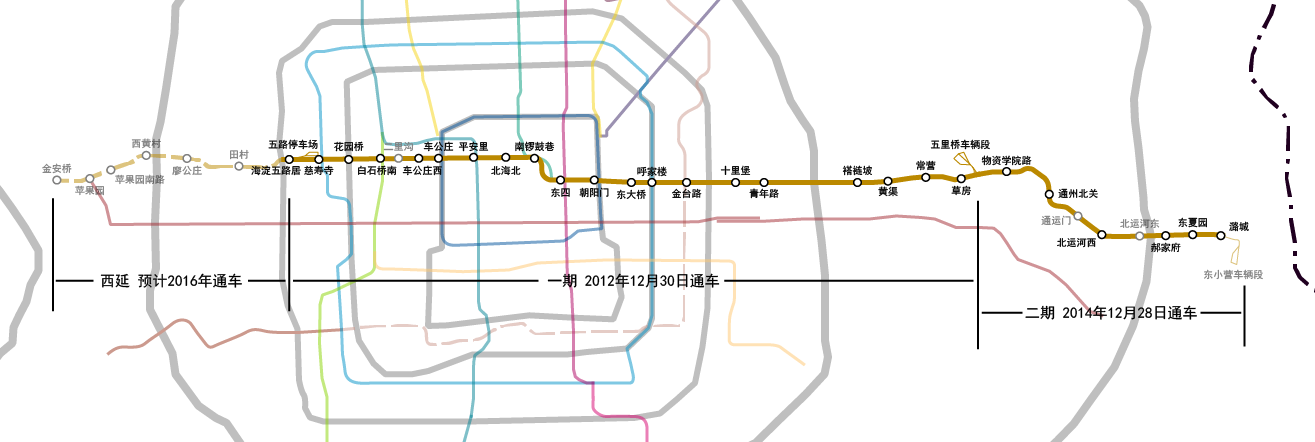 File:Beijing Subway Maps - Line 6.png - Wikimedia Commons