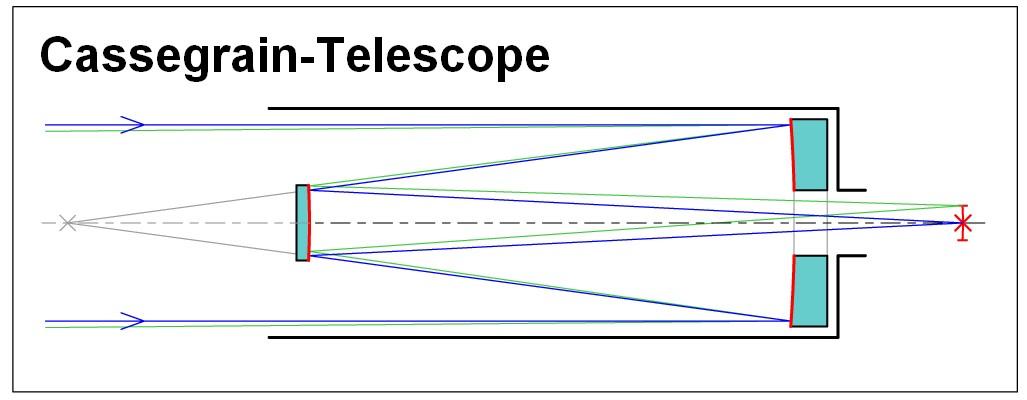 File Cassegrain Telescope Jpg Wikimedia Commons