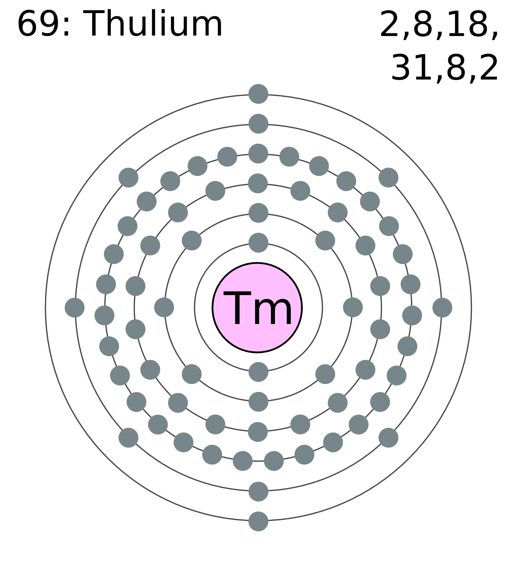 Bohr Model For Silicon 69 Thulium  Tm