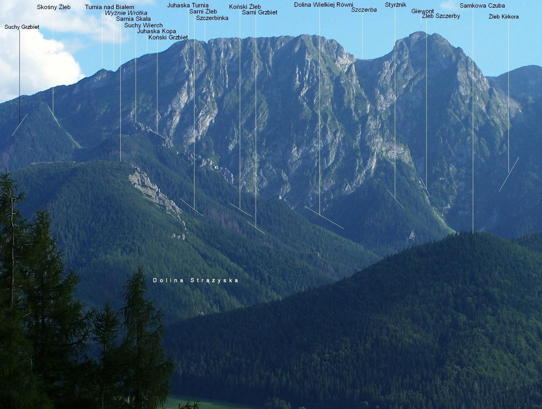 Giewont (fot. Jerzy Opioła, źródło: Wikimedia, GNU)