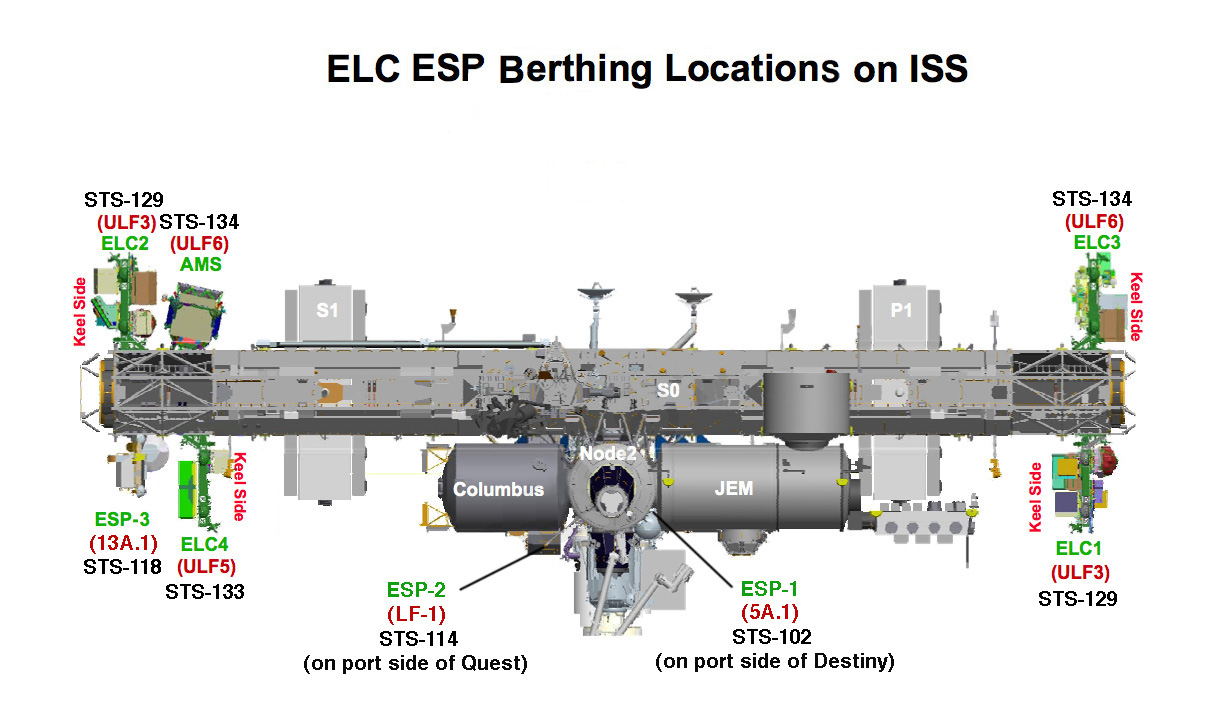 international space station diagram - photo #9