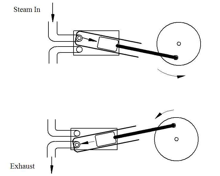 File Oscillating Cylinder Jpg