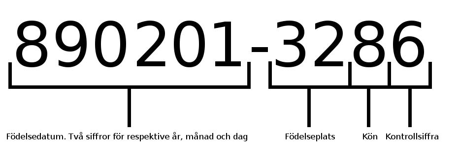 Det er dansk 1 cd1 - 2 part 6
