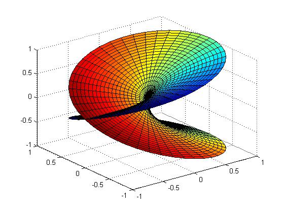 http://upload.wikimedia.org/wikipedia/commons/b/b5/Riemann_sqrt.jpg