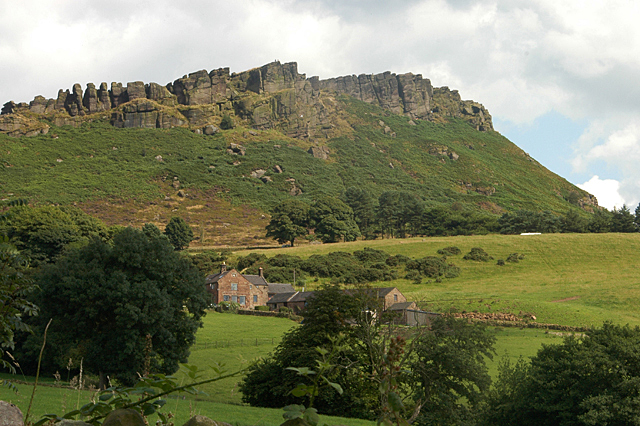 Windygates and Hen Cloud - geograph.org.uk - 1441852