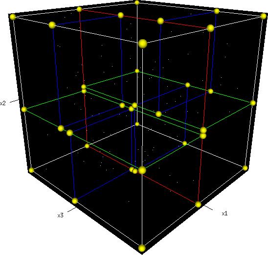 K-D Tree Cube