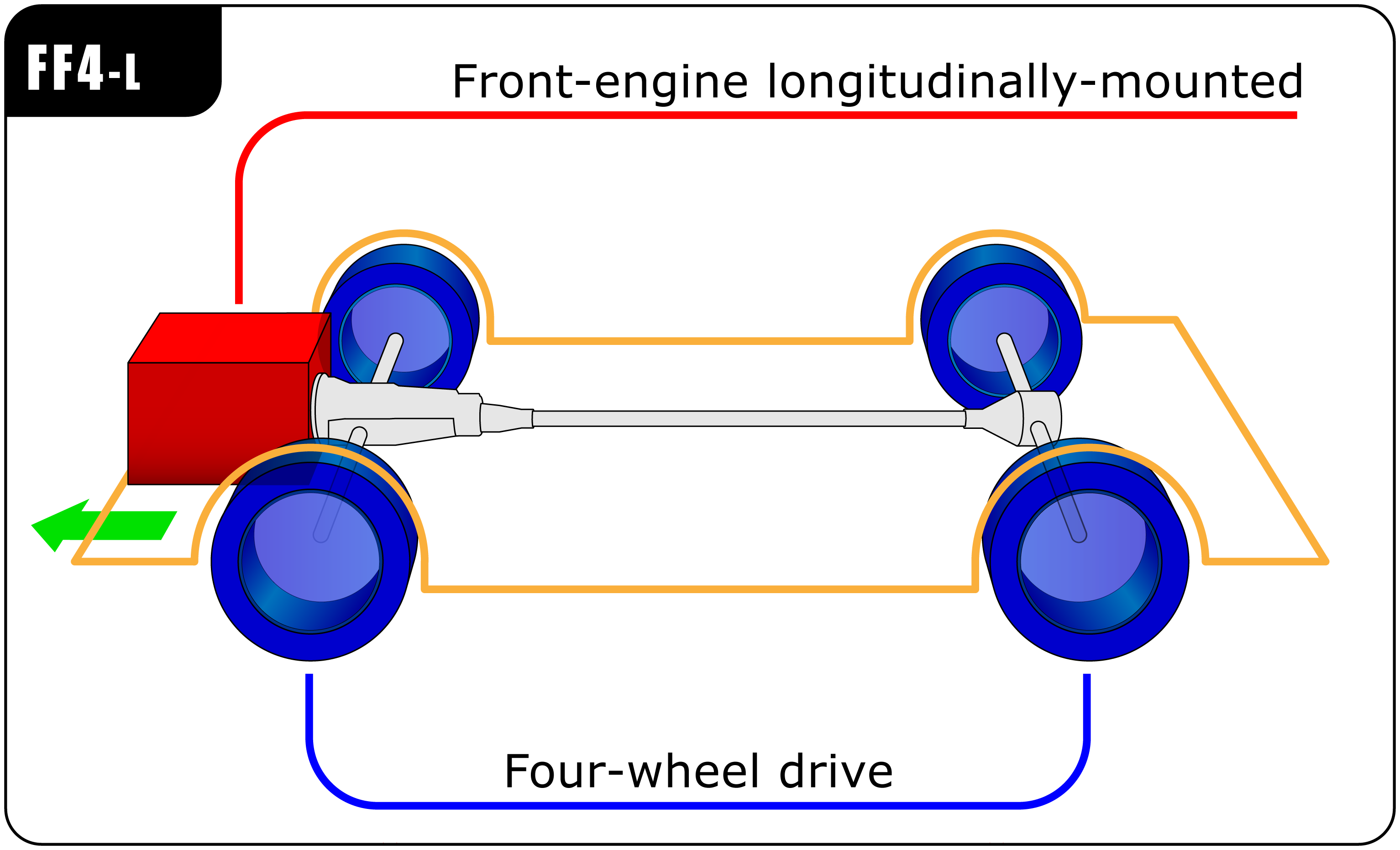 dodge front axle schematic
