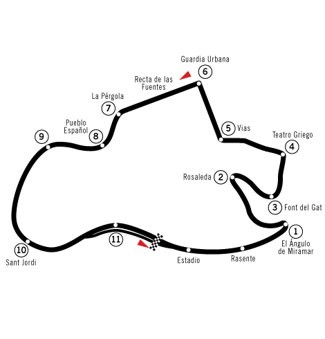 Route of the Montjuïc Circuit as laid out for the Spanish Grand Prix