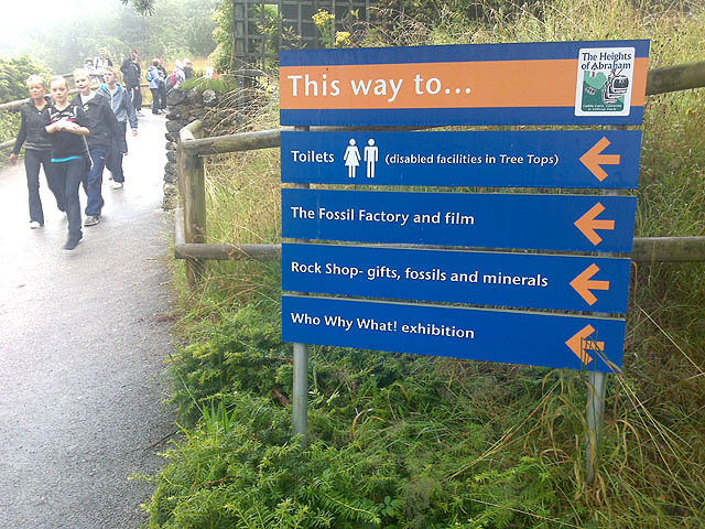 Directional Sign on The Heights of Abraham - geograph.org.uk - 1428808