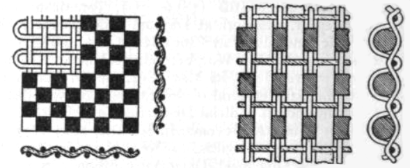 EB1911 - Weaving - Fig. 1 & 2.png