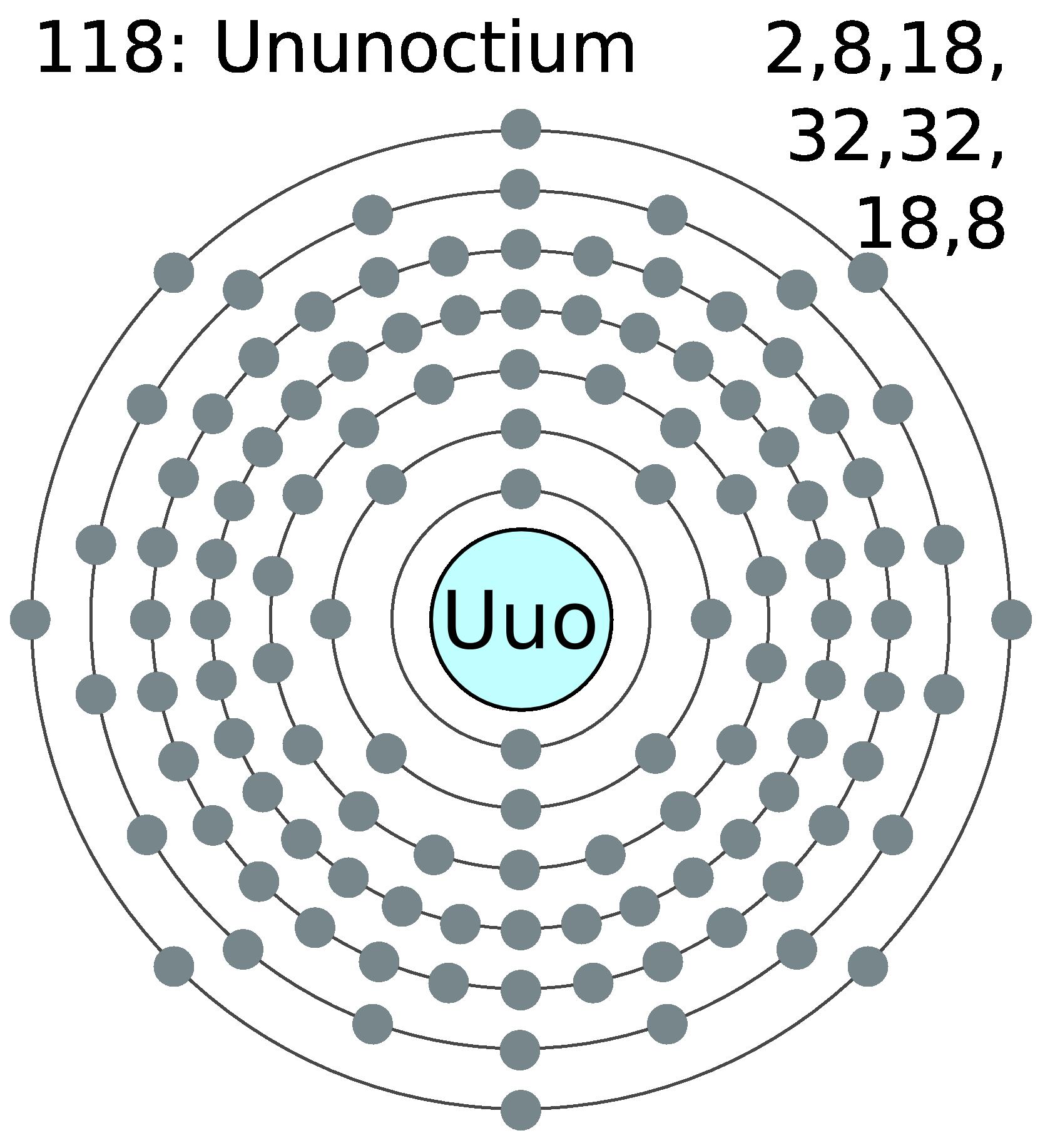Ununoctium Uses