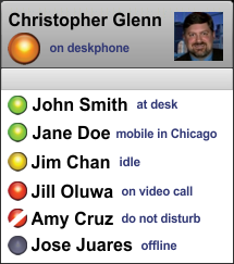 File:Example of Telecommunication Presence Information.png