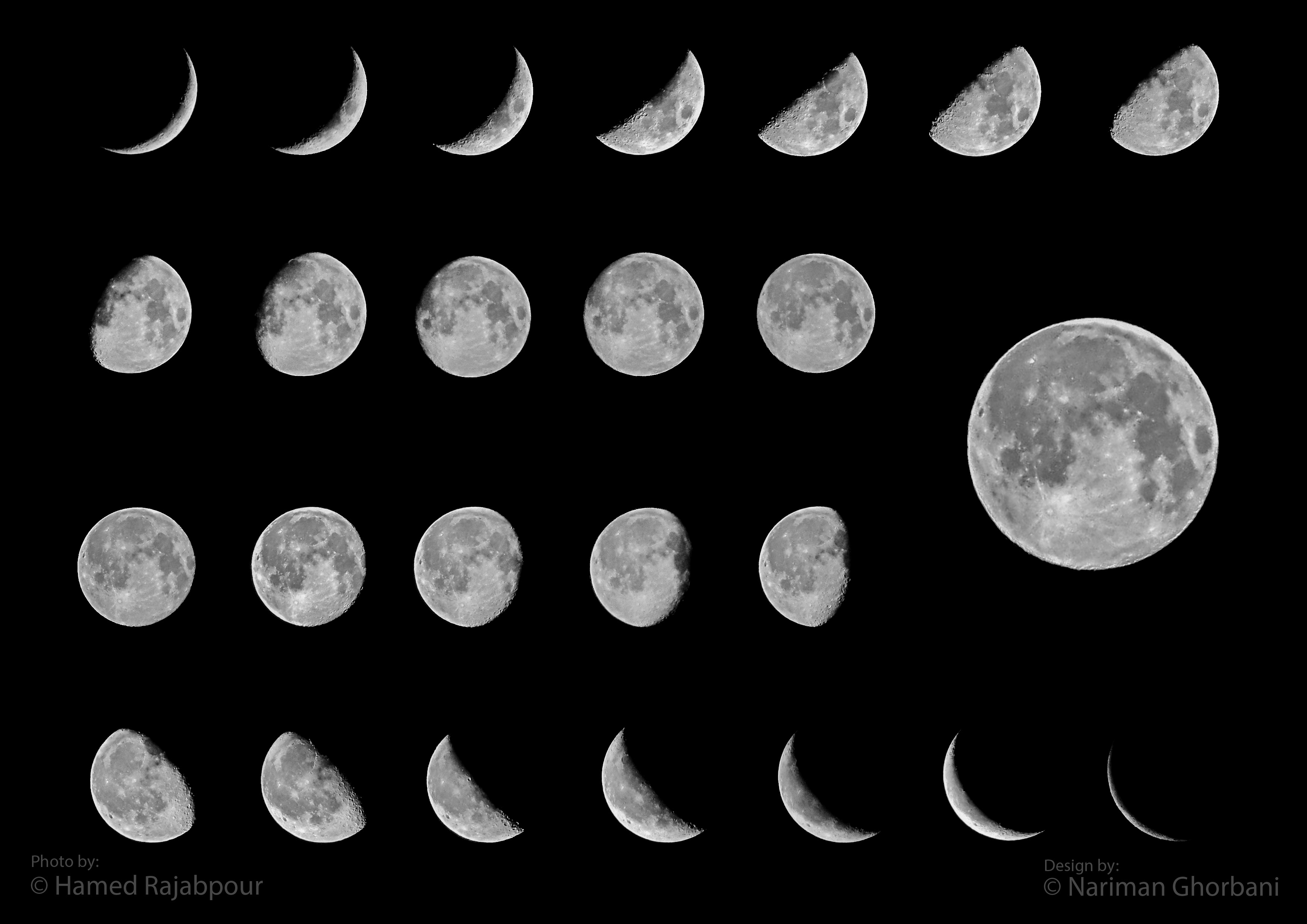 Lunar Phase Wikipedia 3953902 Filelunar Diagrampng Wikimedia Commons