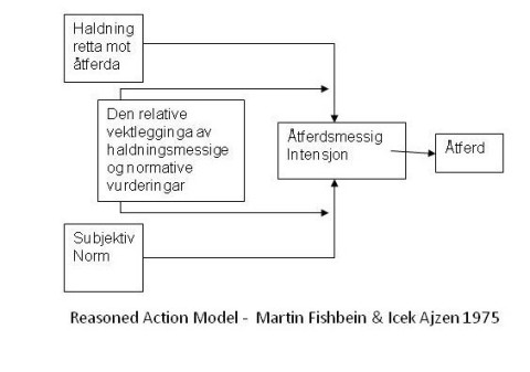 an analysis of martin fishbeins theory The present paper describes the theory of reasoned action and shows how it can  be used to guide research into the determinants of different  martin fishbein.