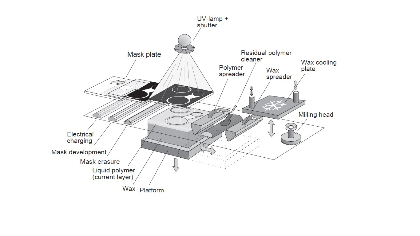 Solid_Ground_Curing on Schematic Audio Note
