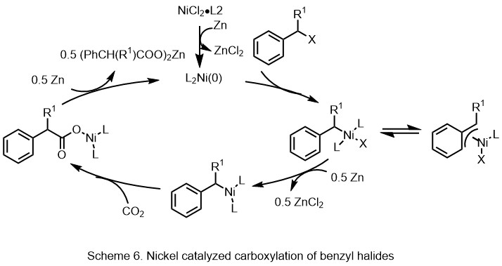 Skjema 6 Nikkelkatalysert karboksylering av benzylhalogenider