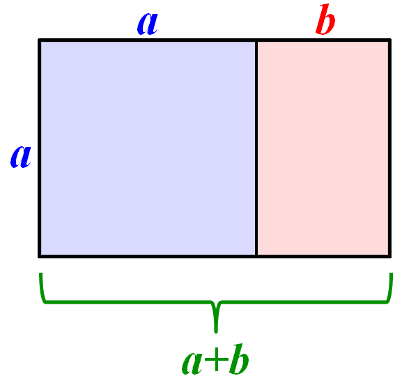 Số Phi (φ) – Con số tỷ lệ vàng