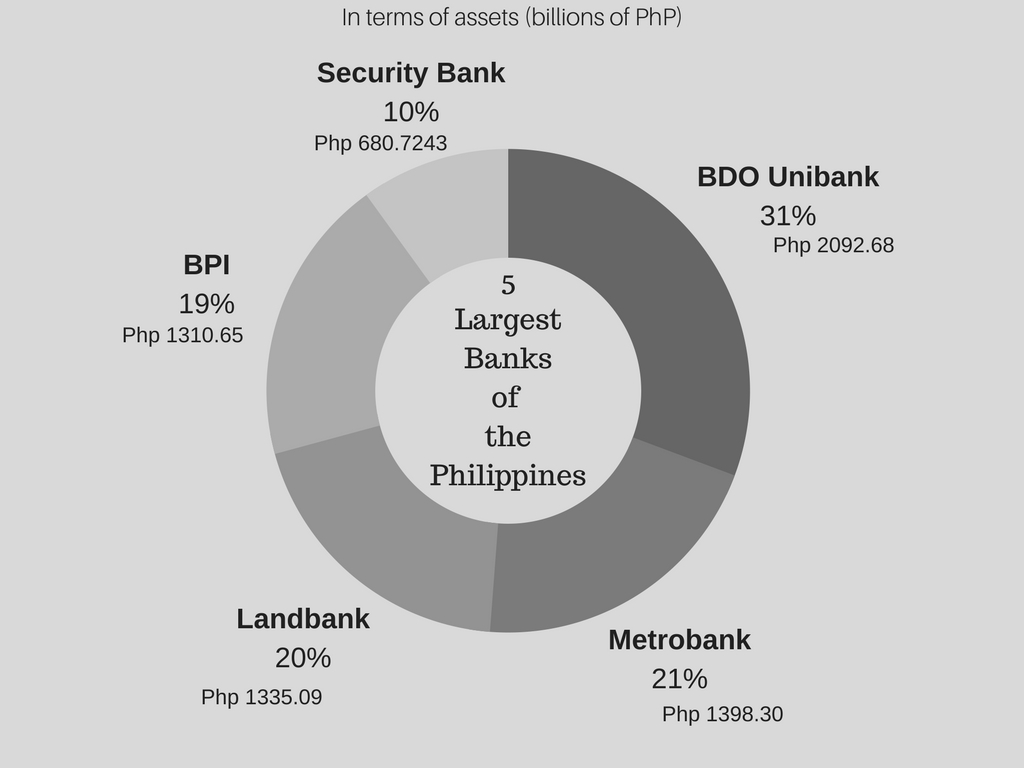 financial analysis of bdo unibank Index analysis stock trading 2015 bdo annual report financial supplement 0 05/13 bdo unibank inc published this content on 18 april 2016 and is solely.