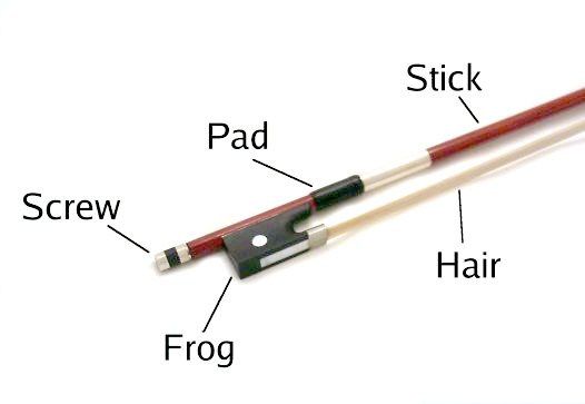 File:Violin bow parts.jpg