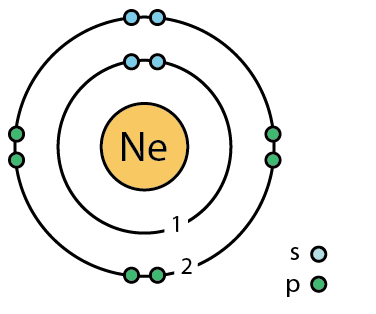 Bohr diagram ne basic guide wiring diagram file 10 neon ne bohr model png wikimedia commons rh commons wikimedia org bohr diagram example ne bohr diagram ccuart Images