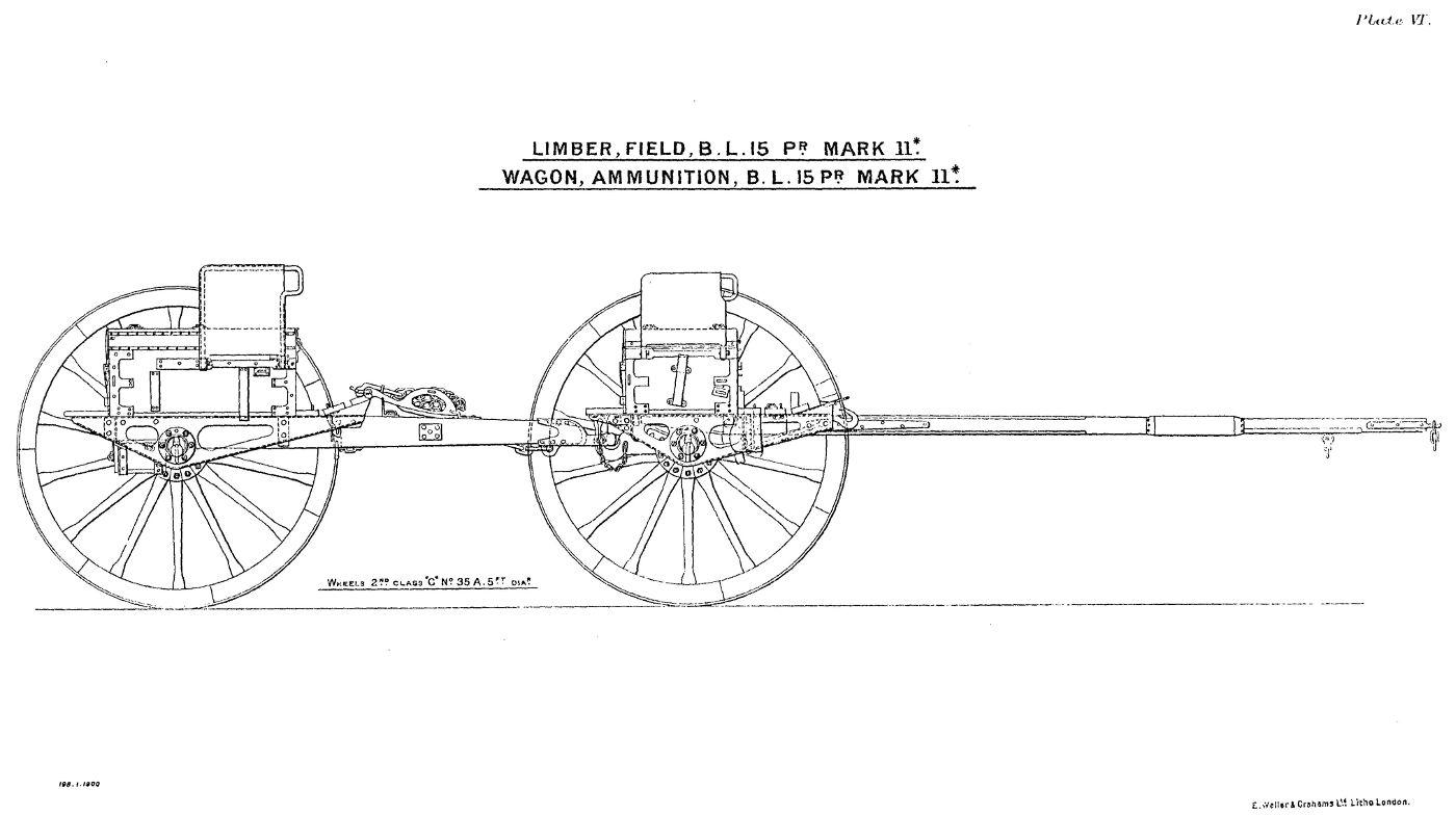 wagon axle diagram
