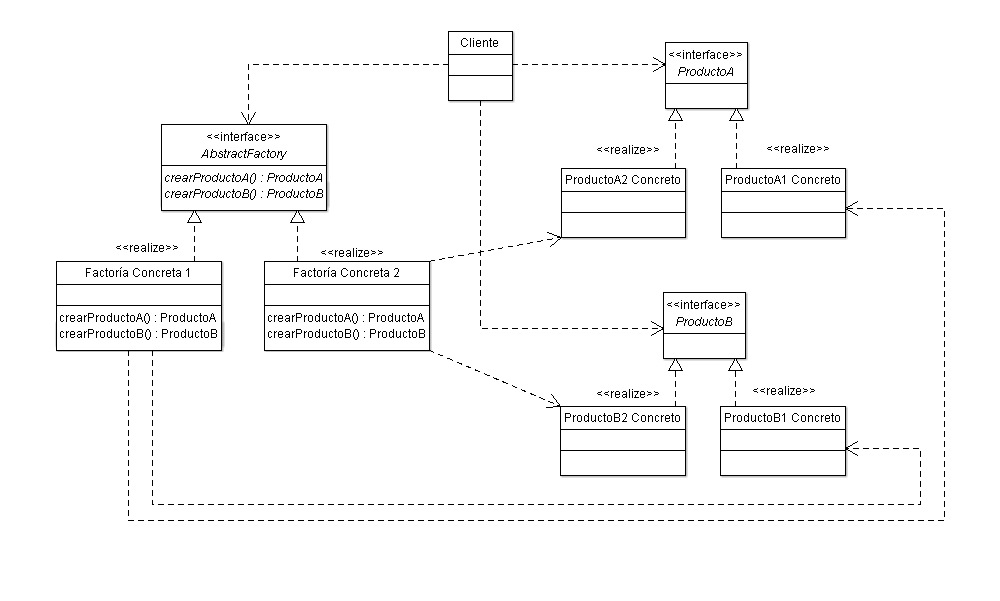 Diagrama Abstract Factory.png